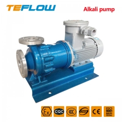 CQB-P magnetic pump
